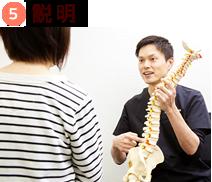 宮津市 よこまち鍼灸整骨院今後の施術方針説明風景